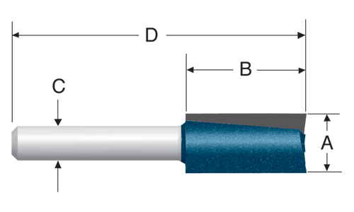 Carbide Tipped Double-Flute Straight Bits by Bosch