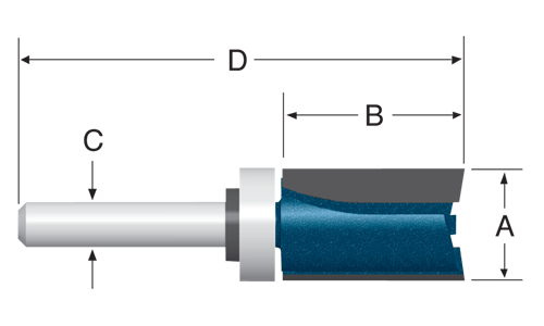 Carbide Tipped Top Bearing-Mounted Straight   Trim Bits by Bosch