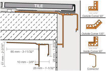Schluter Bara Rak Balcony Edging Profiles Psc Pro