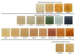 Pavimentos 8 Inch x 8 Inch Ceramic Tile Per Tile
