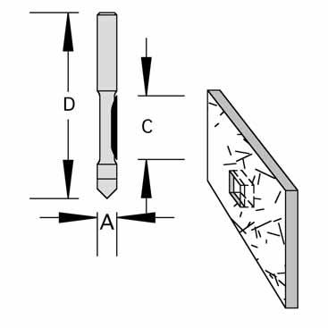 Panel Pilot Bits by Velepec