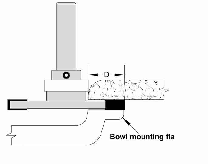 Bowl Removal Bits by Velepec